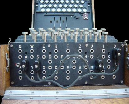 Plugboard of the Enigma Machine